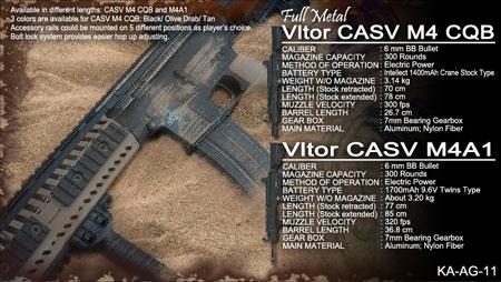 King Arms M4 CQB, M4A1